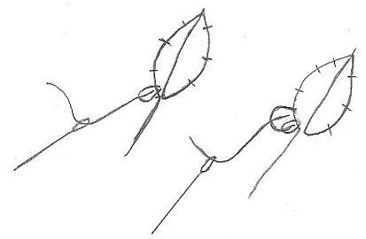 Buttonhole Couching